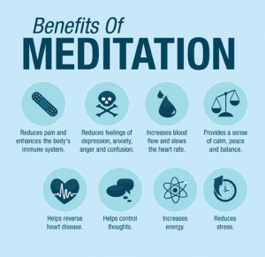 the benefit of meditation Studies suggest that people with jam-packed schedules and intimidating to-do  lists would benefit most from mindfulness meditation.