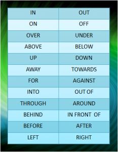 prepositions 3