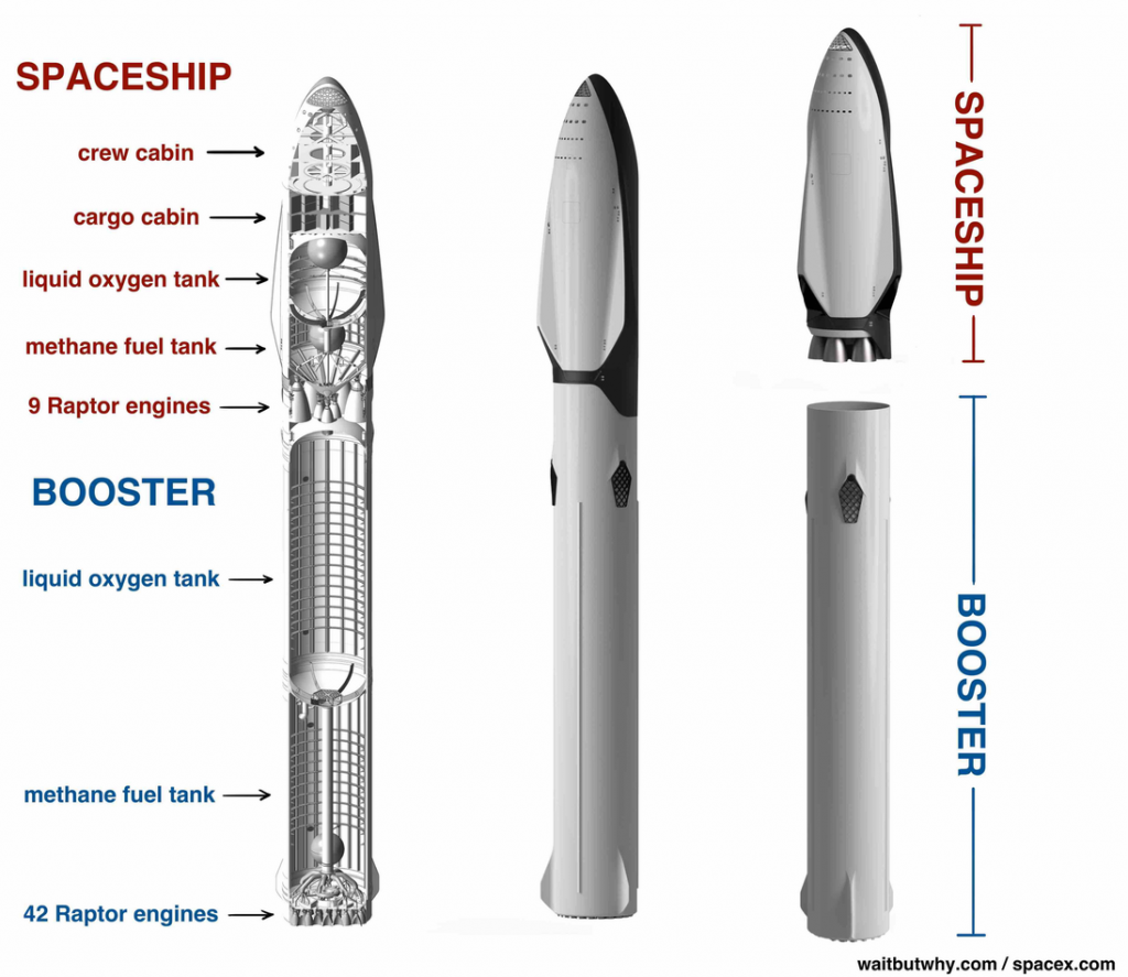 interplanetary-transport-system